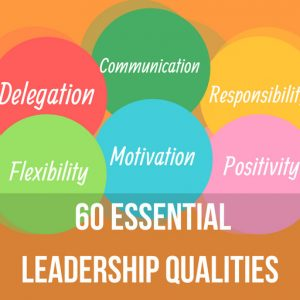 leadership and management skills in teaching