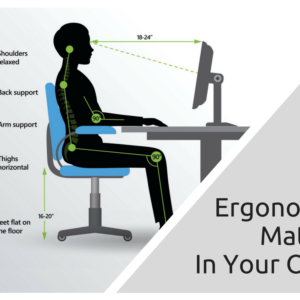 Ergonomics training in dubai